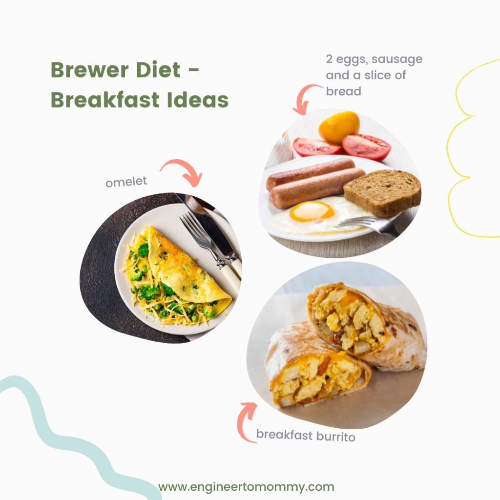 Picture of an omelet, eggs sausage ad bread and a breakfast egg burrito for Brewer Diet breakfast ideas
